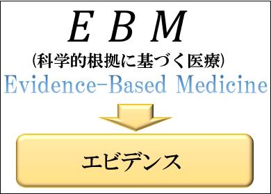 エビデンスとは何か。証拠・根拠との意味合いの違いについて|アタリマエ!
