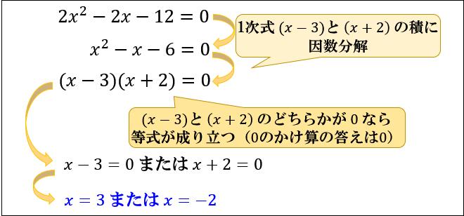 の 公式 偶数 解